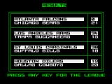 Grid Iron 2 ZX Spectrum Divisional results