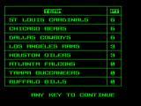 Grid Iron 2 ZX Spectrum No wins from 2