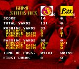 NCAA Football Genesis First quarter stats. What a rout.