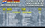 F17 Challenge Amiga Race finishing results in South Africa