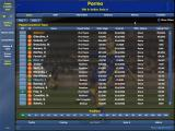 Championship Manager: Season 03/04 Windows Another set of information viewed