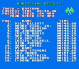 Bill Elliott's NASCAR Challenge NES Qualifying Results with you and more fifteen drivers