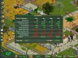 Zoo Tycoon Windows Financial information