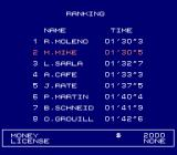 Formula One: Built to Win NES The post-race ranking screen