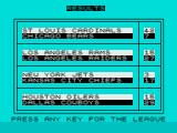 American Football ZX Spectrum Group results