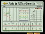 Axis & Allies Windows News from the front