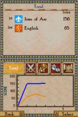 Age of Empires: The Age of Kings Nintendo DS Level-end summary