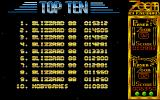 Zoom! Amiga High-score table