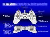 A-Train PlayStation Controls information