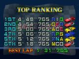 Ridge Racer PlayStation Rankings