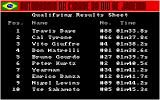 Grand Prix Circuit Amiga Qualification results for the Brazilian GP.