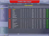 NHL Eastside Hockey Manager 2005 Windows Russian League standings