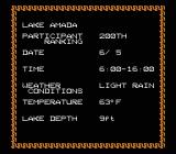 The Black Bass NES Welcome screen continued, start the game off in 200th position.