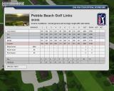 Tiger Woods PGA Tour 2004 Windows Statistics at the end of a game.