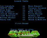 John Lowe's Ultimate Darts Amiga Competition opponents