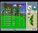 True Golf Classics: Pebble Beach Golf Links SNES The tournament standings