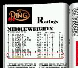 Boxing Legends of the Ring Genesis Rankings: Career Mode