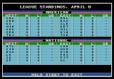 Tony La Russa Baseball Genesis League standings screen