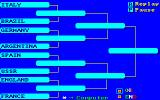 Italy '90 Soccer Amiga Chart for 8 players...