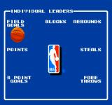 Tecmo NBA Basketball NES League leaders categories