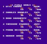 Tecmo NBA Basketball NES League leaders in the field goal category