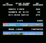 Thundercade NES Statistics screen