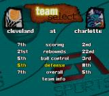 NBA Live 98 SNES Team selection