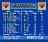 NBA Showdown SNES Who's in for substitutions, who starts?