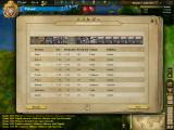Europa Universalis III: Napoleon's Ambition Windows A new building ledger page with context sensitive information columns.