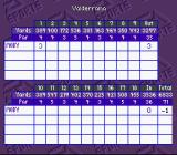 PGA European Tour SNES Your scorecard