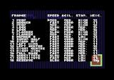 World Class Rugby Commodore 64 Generic player names in this version