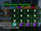 Teenage Mutant Ninja Turtles 2: Battle Nexus Windows Individual results screen