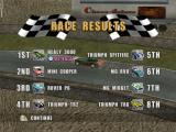 Classic British Motor Racing Windows The Race Results.