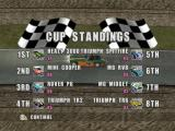 Classic British Motor Racing Windows The Cup Standings.