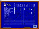 Reader Rabbit's Kindergarten Windows This chart gives an overview of what Kindergarten skills are covered in each activity
