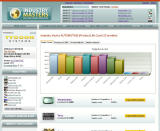 IndustryMasters Browser IndustryMasters Sector Automotive