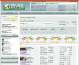 IndustryMasters Browser IndustryMasters Holding Management