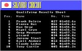 The Cycles: International Grand Prix Racing Amiga Qualifying Results Sheet