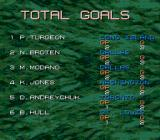 Tecmo Super Hockey Genesis Total goals for the season leaders