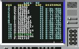 Formula 1 3D: F.1 Manager II Commodore 64 Temporary position during the race...