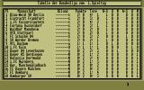 Bundesliga Manager Atari ST Table of the teams in the bundesliga