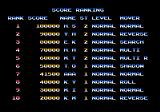 Advanced Busterhawk Gleylancer Genesis High scores list