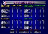 NBA Action '94 Genesis Standings