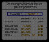 Cannondale Cup SNES Stage qualifications