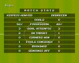 Sensible World of Soccer Amiga Half-time: Game stats