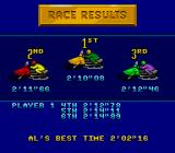 Al Unser Jr.'s Road to the Top  SNES Race results