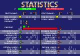 Joe Montana II: Sports Talk Football Genesis Statistics