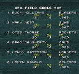 Tecmo Super NBA Basketball SNES League leaders in the field goal category