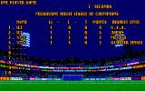 Rick Davis's World Trophy Soccer Amiga Score table