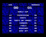 Empire Soccer 94 Amiga Match Results